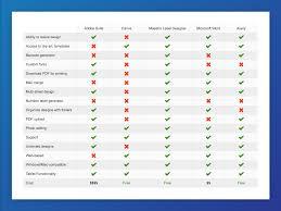 Shipping Chart Maker 5 Best Label Design Printing Software Platforms