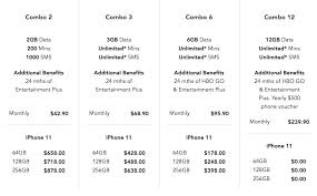 Singtel Price Chart Singtel Finally Releases Price Plans For All Iphone 11