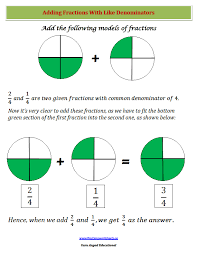 Adding-fractions-with-like-denominators worksheets and lessons ...