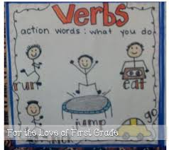 Action Words Chart With Pictures Verbs Lessons Tes Teach