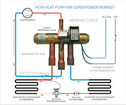 pemasangan reversing valve pt teach integration share this