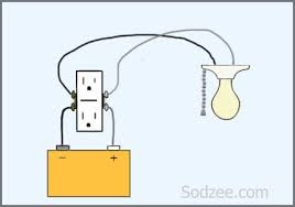 simple home electrical wiring diagrams sodzee com how to wire a pull chain light from an outlet