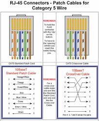 cat5 vs cat5e wiring diagram wiring diagrams mashups co Standard Cat5 Wiring Diagram rj45 patch cable wiring diagram how to make a cat5 patch cable cat 5 wiring diagram rj45 rj45 patch cable wiring diagram cat5e crossover cable diagram standard cat5 wiring diagram