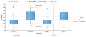 Box Plot Chart Radhtmlchart For Asp Net Ajax Documentation