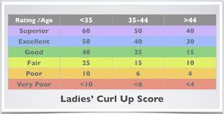 Group 7 Kine4p22 D02 2015