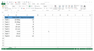 How To Add Task Name In Gantt Chart Ms Project How To Make Gantt Chart In Excel Gantt Chart Excel Zoho