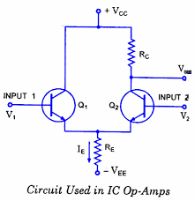 Op Amps-Operational Amplifiers | Today's Circuits