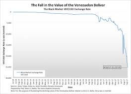 Investingchannel Venezuelas Grim Reaper A Weekly Report