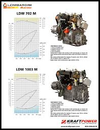 lombardini marine generator engine small compact light spec sheet
