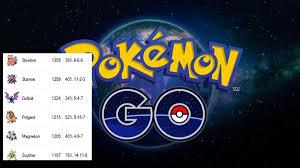 Pokemon Go Accounts Level 24-28 in 45881 Gelsenkirchen für 5,99 € kaufen -  Shpock