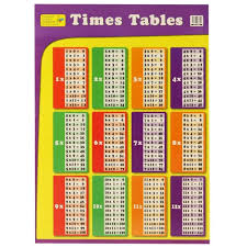 Times Tables Wall Chart Maths Poster Children Early Learning