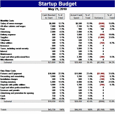 small business budget examples 8 startup budget templates word excel pdf templates