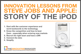 innovation lessons from steve jobs and apple story of the ipod innovation lessons from steve jobs and apple story of the ipod the innovative manager