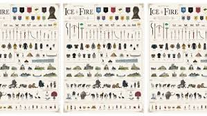The New Game Of Thrones Wall Art From Pop Chart Is Now 20