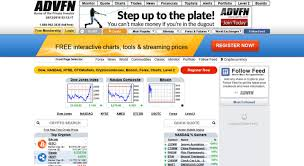 Access Ae Advfn Com Free Stock Prices Quotes Stock Charts