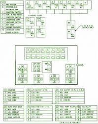 radiator fan car wiring diagram page  94 dodge dakota 2wd fuse box diagram