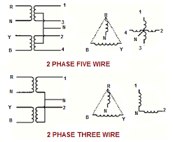 scott t connection of transformer electrical notes articles the easiest way to transform three phase voltages into two phase voltages is two conventional single phase transformers the first transformer is
