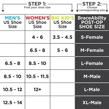 Medical Boot Size Chart Post Op Shoe For Broken Toe Foot Fractures Surgical