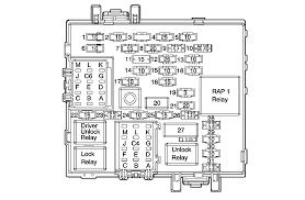 i have a 2002 chevy tahoe z 71 all of the electric door locks chevy tahoe fuse box location Chevy Tahoe Fuse Box #48