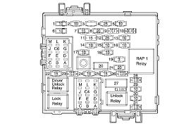 2002 tahoe fuse box simple wiring diagram 2002 tahoe fuse diagram wiring diagrams best 2002 bonneville fuse box 2002 tahoe fuse box