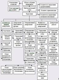 Кредитный процесс в банке Хоум Кредит  Еще по теме 2 3 Кредитный процесс в банке Хоум Кредит Неизвестный Отчет по практике