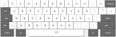 Gujarati Kakko Chart Harikrishna Template All About Gujarati Typing