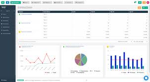 Hr Dashboard Template Clearpoint Strategy