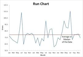 create line graph in excel create line graph excel run charts discopolis club