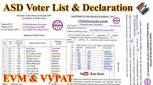 Asd Mb amp; 85 10 Declaration Voter Evm With - 23 Fill Vvpat Up Colpost 1430 List 05 Download Voters Process
