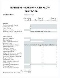Startup Financials Template Business Plan Startup Costs Template