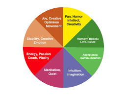 Terrific How Colors Affect Emotions 35 On Home Pictures with How Colors  Affect Emotions