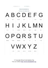 Alphabet Numbers Chart Alphabet Number Code Chart Alphabet Number Code Arabic