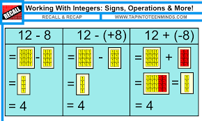 striving for deeper understanding and retention in math class my discussion most teachers surrounding algebra tiles suggests that students do not like algebra tiles however i am curious if they were used early