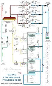 wiring diagram of refrigeration system Wiring Diagram For Refrigeration System refrigeration provision piping diagram hermawan's blog Bohn Refrigeration Wiring Diagrams