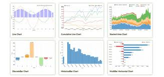 Beautiful Charts 16 Beautiful Graphs And Charts For Angular Js Ninodezign Com
