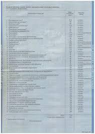 Лицензии и аттестаты Екатерина 2010 Диплом горный Приложение 2