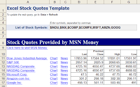 Free Stock Quotes Beauteous Free Stock Quotes In Excel