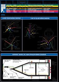 7 round pin trailer wiring diagram facbooik com 6 Way Round Wiring Diagram trailer wiring diagram 7 wire round best wiring diagram 2017 6 way round trailer wiring diagram