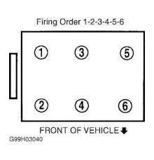 firing order diagram 2008 3 6 di cts fixya 25477158 2qbvtz501gndopl34smpnros 5 0 jpg feb 24 2015 cadillac 2003 cts