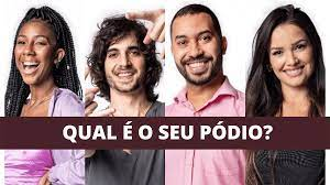 Enquete BBB 21: qual é o seu pódio para a final do reality?