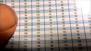 410a Head Pressure Chart Hvac 30 Rule Condenser Head Pressure