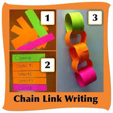 picture writing prompt  creative story   Writing Prompts     Language Arts and Math Classroom Poster   Teaching Aids   blogger