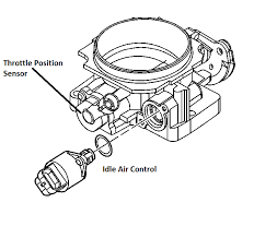 1995 GMC Sonoma   A C clutch not engaging   coolant  Fuses additionally SOLVED  Blowing ECM B fuses   Fixya together with location of O2 sensors on 95 jimmy 4x4 votec  4 3L V6 besides 1978 Opel Opel Isuzu Sport 1 8L 2BL SOHC 4cyl   Repair Guides also 1978 Opel Opel Isuzu Sport 1 8L 2BL SOHC 4cyl   Repair Guides besides  moreover  likewise Wiring Diagrams For 1995 Chevy Trucks – The Wiring Diagram likewise How To Install Repalce Alternator Chevy GMC S 10 S 15 Blazer Jimmy also 1995 GMC Jimmy Wiring diagram   Questions  with Pictures    Fixya furthermore Fuel pump Wiring color codes on 89 GMC 1500   Truck Forum. on 1995 gmc jimmy wiring diagram