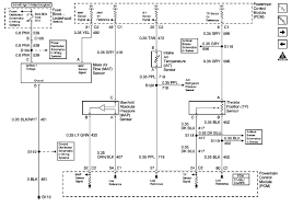 bosch map sensor wiring diagram tamahuproject org 3 bar map sensor wiring at Map Sensor Wiring Diagram