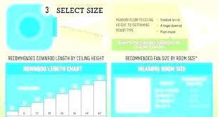 Fan Size For Room Soalmatematika Co