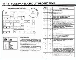 1994 ford taurus fuse diagram wiring diagram mega 94 taurus fuse box wiring diagrams 1994 ford taurus station wagon fuse box diagram 1994 ford taurus fuse diagram
