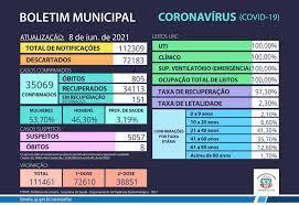 Prefeitura de Limeira - Posts
