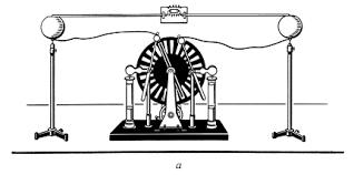 ГДЗ по Физике 8 класс Перышкин А.В. видео ответы картинки решений