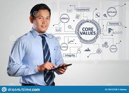 Core Values Business Ethics Motivational Inspirational Quotes Stock