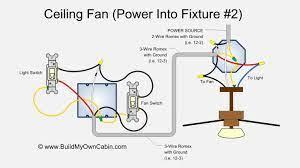 ceiling fan wiring diagram power into